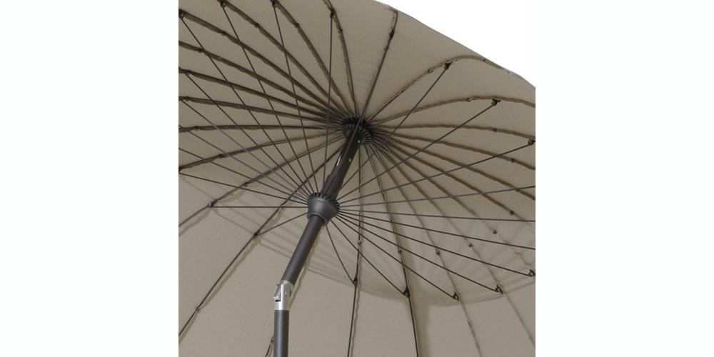 sonnenschirm shanghai feng shui f r garten und terrasse. Black Bedroom Furniture Sets. Home Design Ideas